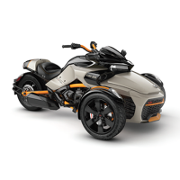 캔암 스파이더 F3-S (CAN-AM SPYDER F3-S)