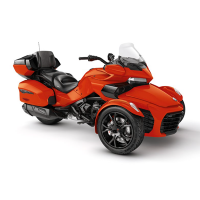 캔암 스파이더 F3-LTD (CAN-AM SPYDER F3-LTD)